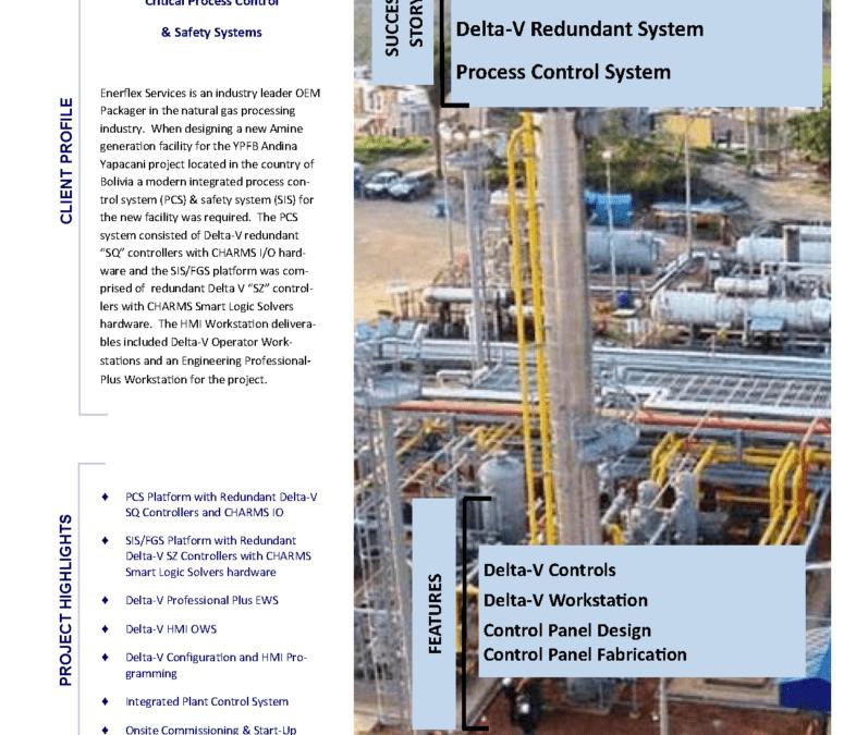ENERFLEX SERVICES-BOLIVIA